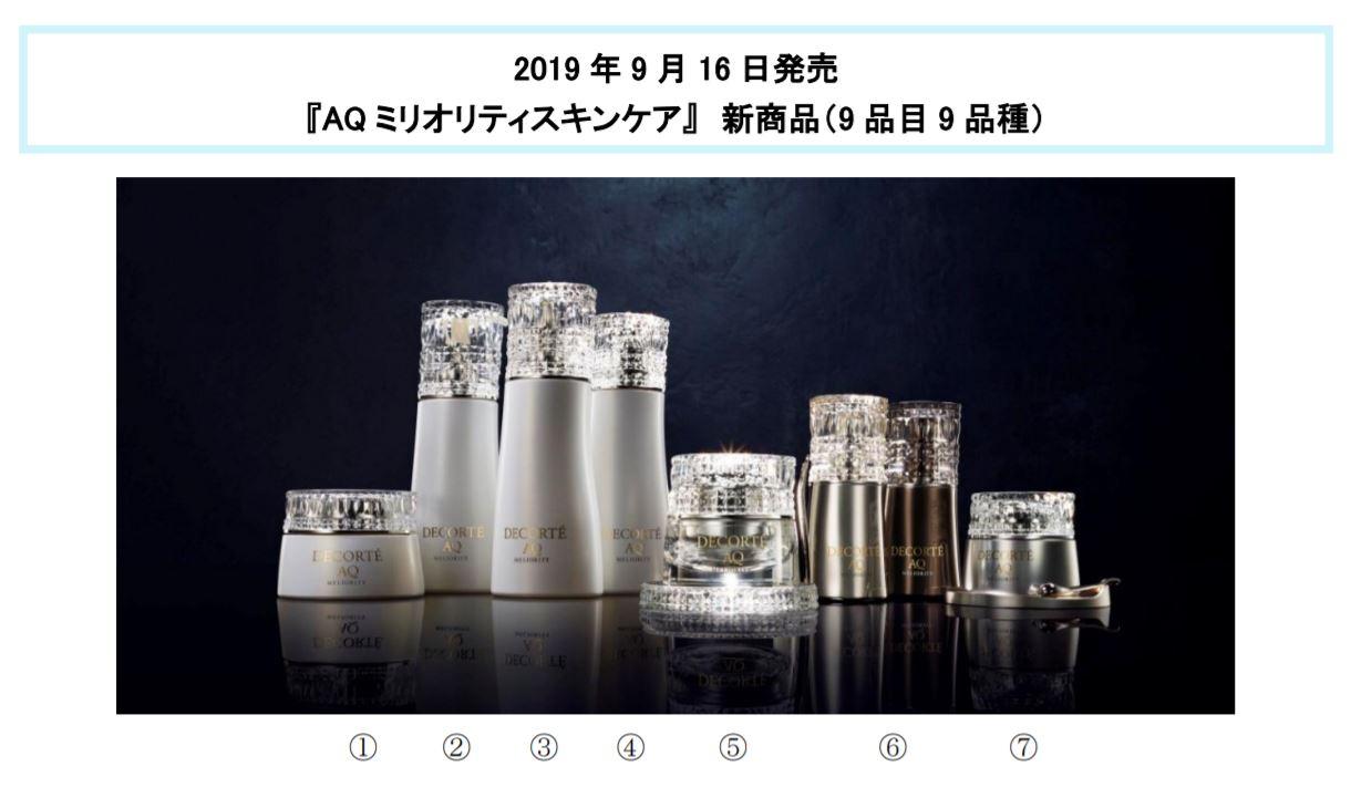 2019 年 9 月 16 日発売 『AQ ミリオリティスキンケア』 新商品(9 品目 9 品種)